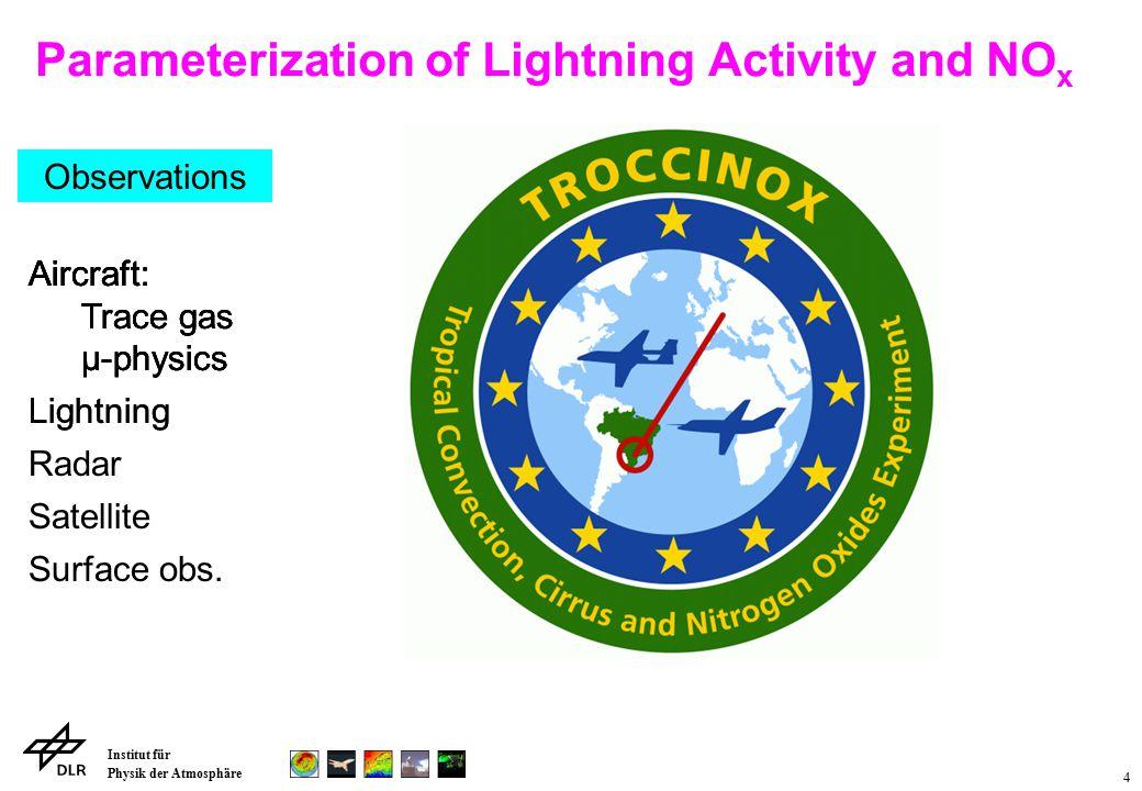Institut für Physik der Atmosphäre 5 Parameterization of Lightning Activity and NO x Parameterization Lightning cell f cell =f cell (  i ) LNO X