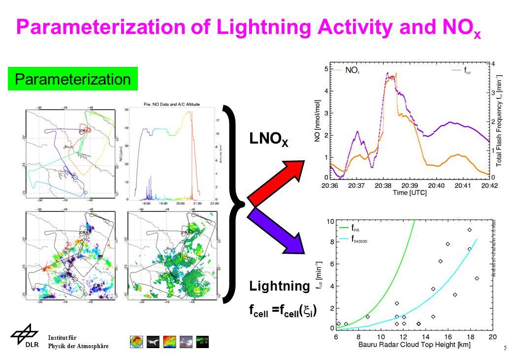 Institut für Physik der Atmosphäre 6 Parameterization of Lightning Activity and NO x Simulation Total Condensed WaterLightning NO X J.-P.