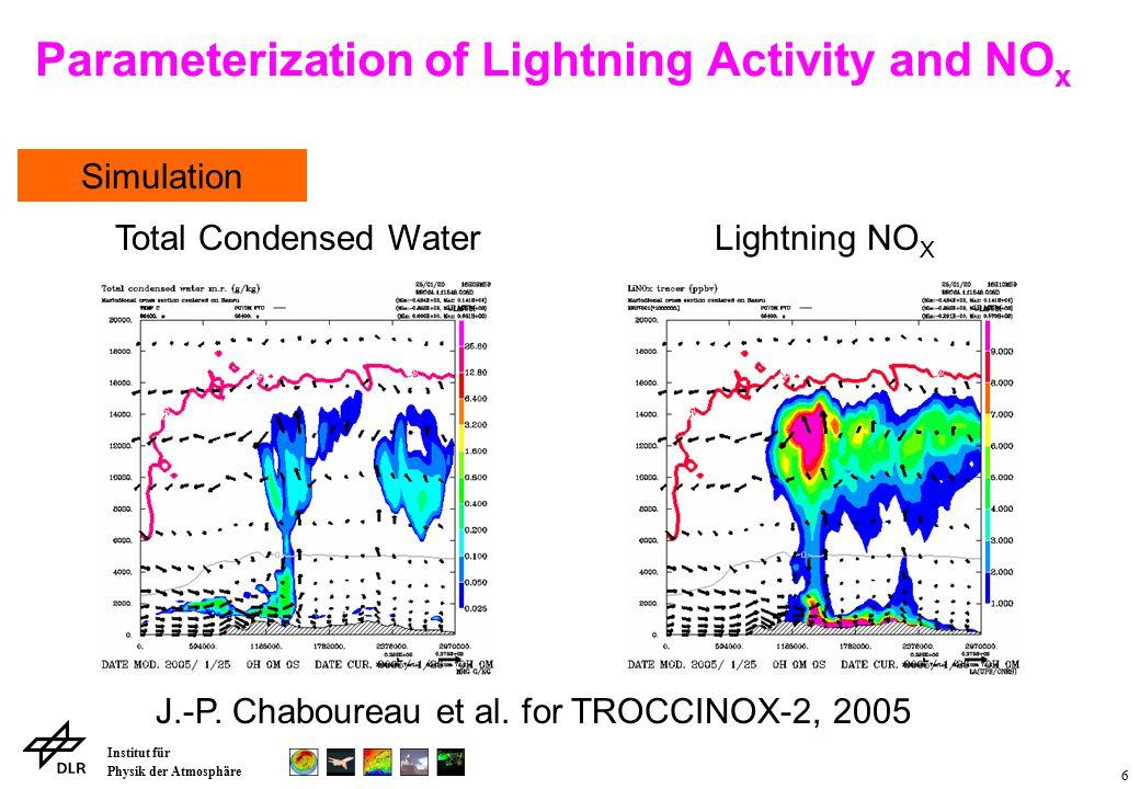 Institut für Physik der Atmosphäre 7 Challenges:  Modeled storm represents observations (radar, satellite) Cut-off bei 16 km Radar: TROCCINOX 04 Feb.