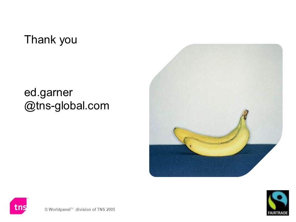 © Worldpanel TM division of TNS 2005 Thank you ed.garner @tns-global.com