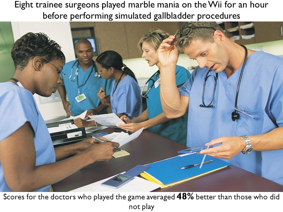Scores for the doctors who played the game averaged 48% better than those who did not play Eight trainee surgeons played marble mania on the Wii for an hour before performing simulated gallbladder procedures