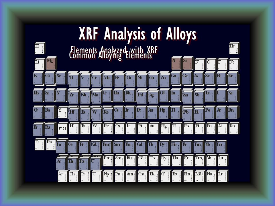 XRF Analysis of Alloys Elements Analyzed with XRF Common Alloying Elements