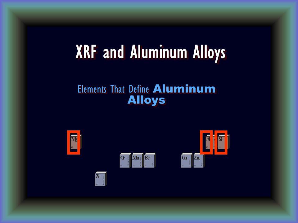 XRF and Aluminum Alloys Elements That Define Aluminum Alloys   
