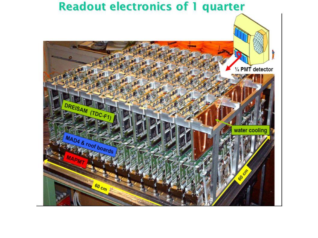 Readout electronics of 1 quarter