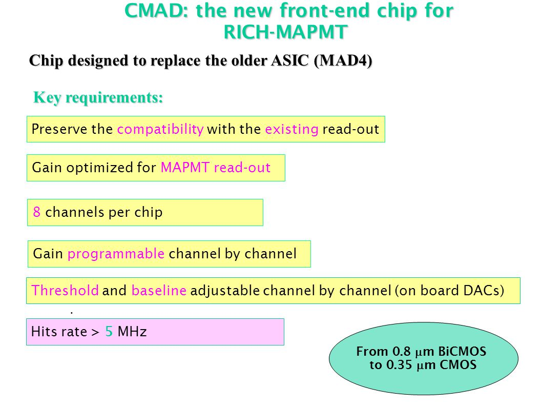 CMAD: the new front-end chip for RICH-MAPMT.