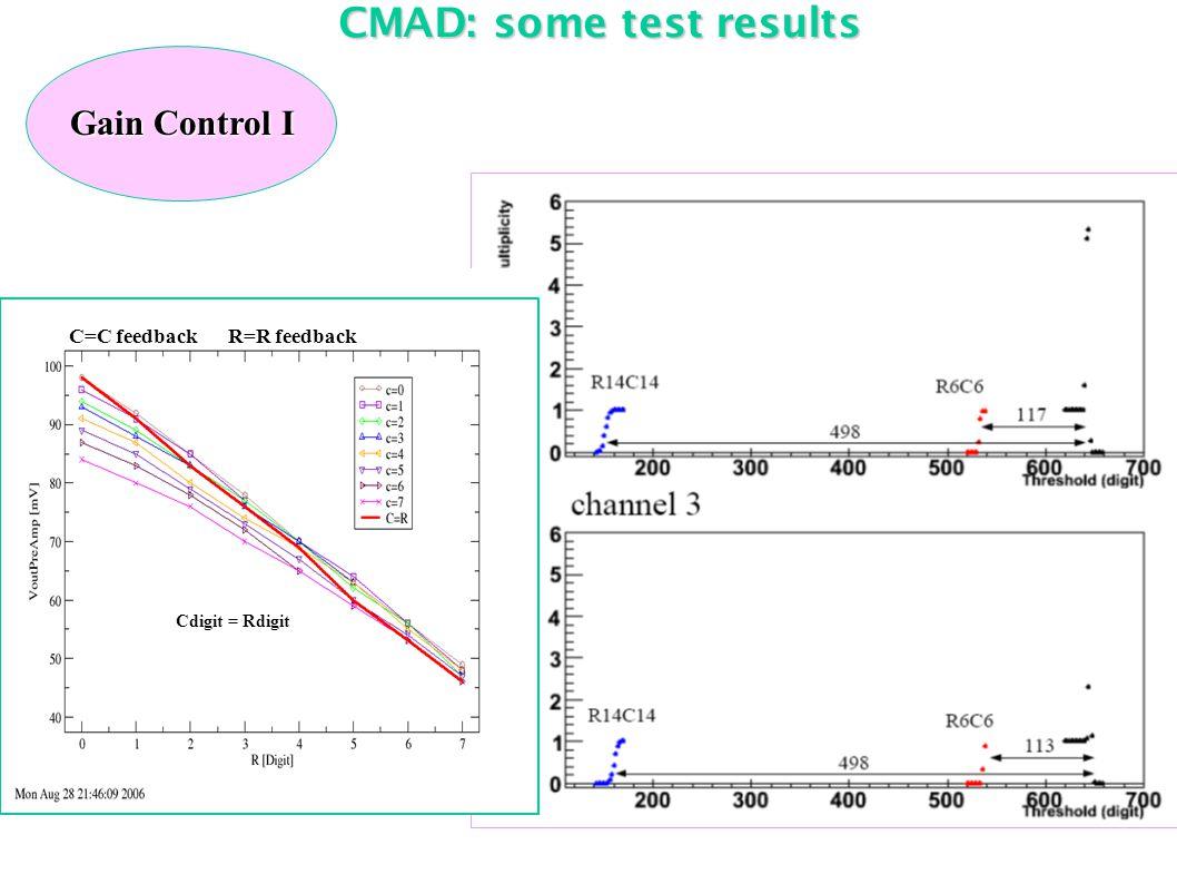 CMAD: some test results Gain Control I R=R feedback C=C feedback Cdigit = Rdigit