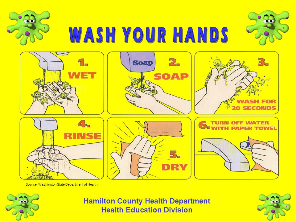 Source: Washington State Department of Health Hamilton County Health Department Health Education Division