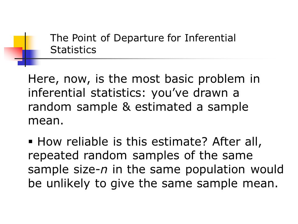 The Point of Departure for Inferential Statistics Here, now, is the most basic problem in inferential statistics: you've drawn a random sample & estimated a sample mean.