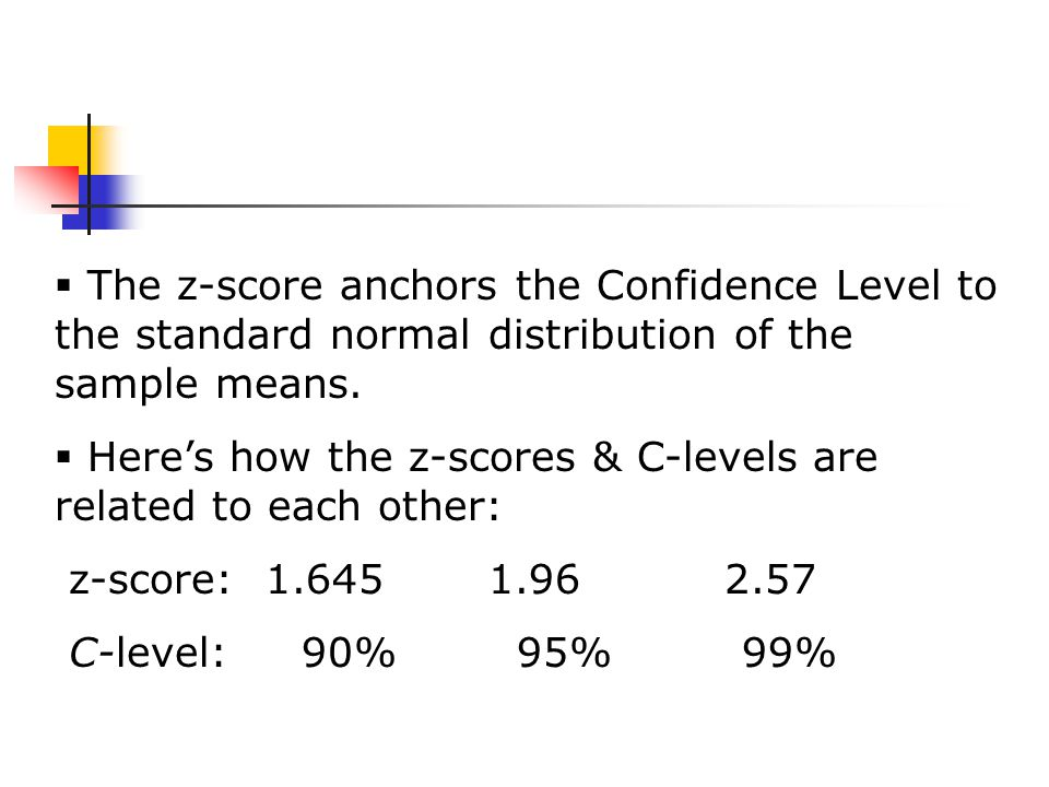  The z-score anchors the Confidence Level to the standard normal distribution of the sample means.