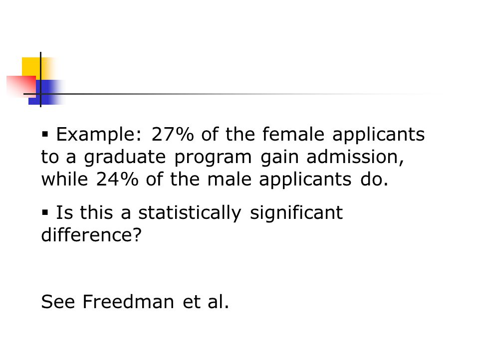 Example: 27% of the female applicants to a graduate program gain admission, while 24% of the male applicants do.