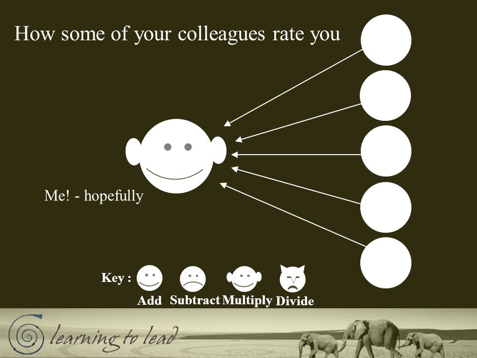 Add SubtractMultiply < Divide Key : How do you rate your colleagues?