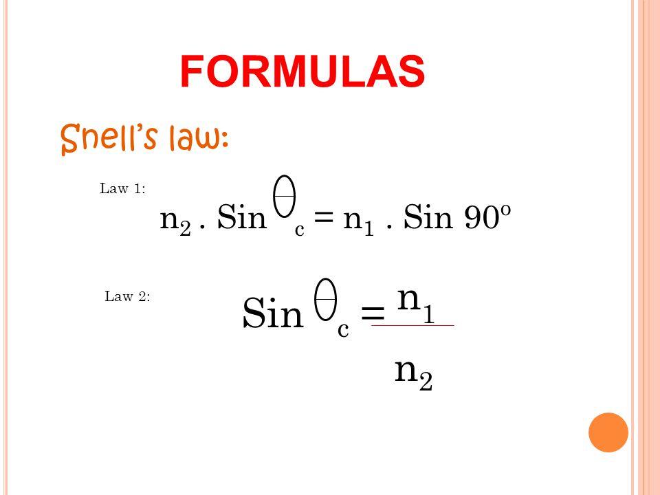 FORMULAS Snell's law: n 2. Sin c = n 1. Sin 90 o Sin c = n 1 n 2 Law 1: Law 2: