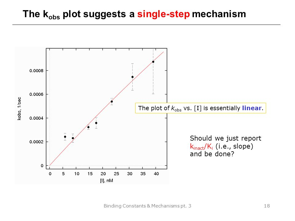 Binding Constants & Mechanisms pt. 318 The k obs plot suggests a single-step mechanism The plot of k obs vs. [I] is essentially linear. Should we just