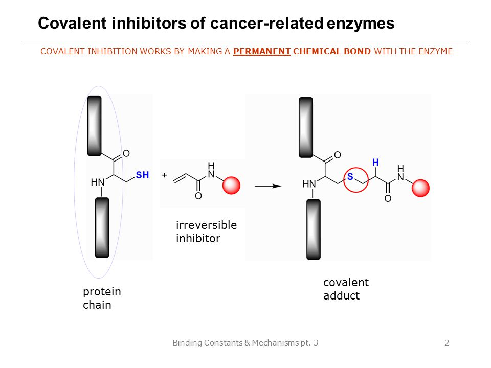 Binding Constants & Mechanisms pt. 32 Covalent inhibitors of cancer-related enzymes COVALENT INHIBITION WORKS BY MAKING A PERMANENT CHEMICAL BOND WITH
