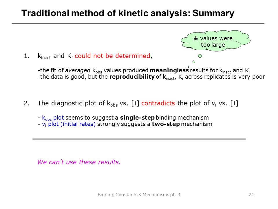 Binding Constants & Mechanisms pt. 321 Traditional method of kinetic analysis: Summary 1.k inact and K i could not be determined, -the fit of averaged