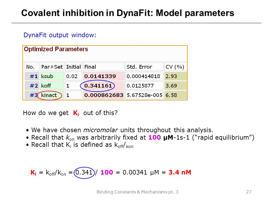 Binding Constants & Mechanisms pt. 327 Covalent inhibition in DynaFit: Model parameters DynaFit output window: How do we get K i out of this? We have