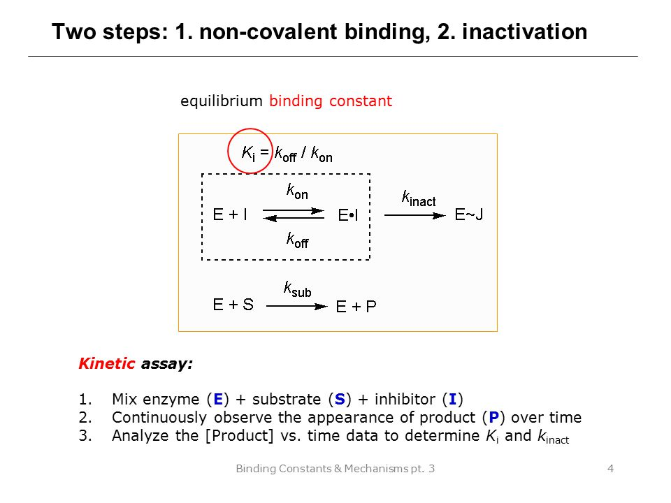 Binding Constants & Mechanisms pt.34 Two steps: 1.