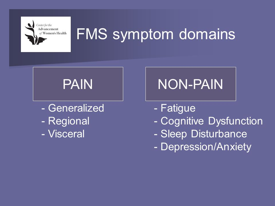 FMS symptom domains PAINNON-PAIN - Generalized - Regional - Visceral - Fatigue - Cognitive Dysfunction - Sleep Disturbance - Depression/Anxiety