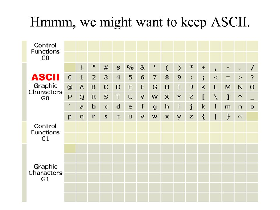 Hmmm, we might want to keep ASCII. ASCII