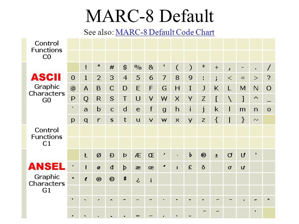 MARC-8 Default ASCII ANSEL See also: MARC-8 Default Code ChartMARC-8 Default Code Chart