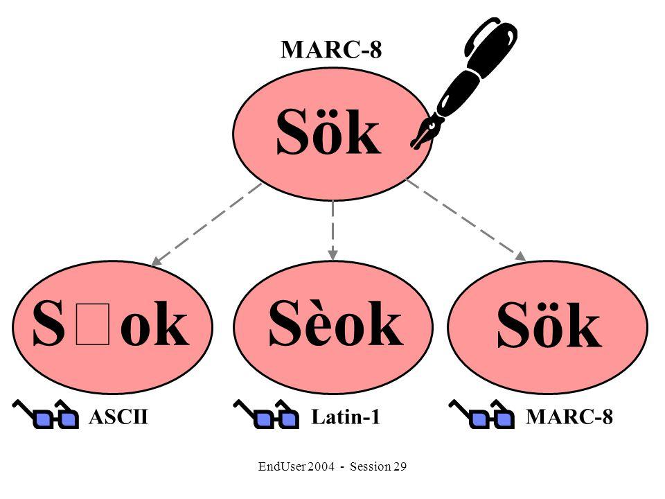 EndUser 2004 - Session 29 Sök MARC-8Latin-1ASCII SèokSok Sök MARC-8