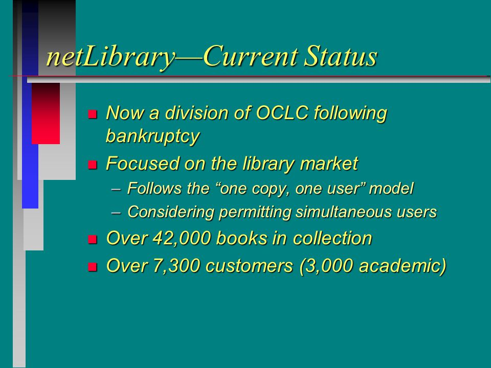 netLibrary—Current Status n Now a division of OCLC following bankruptcy n Focused on the library market –Follows the one copy, one user model –Considering permitting simultaneous users n Over 42,000 books in collection n Over 7,300 customers (3,000 academic)