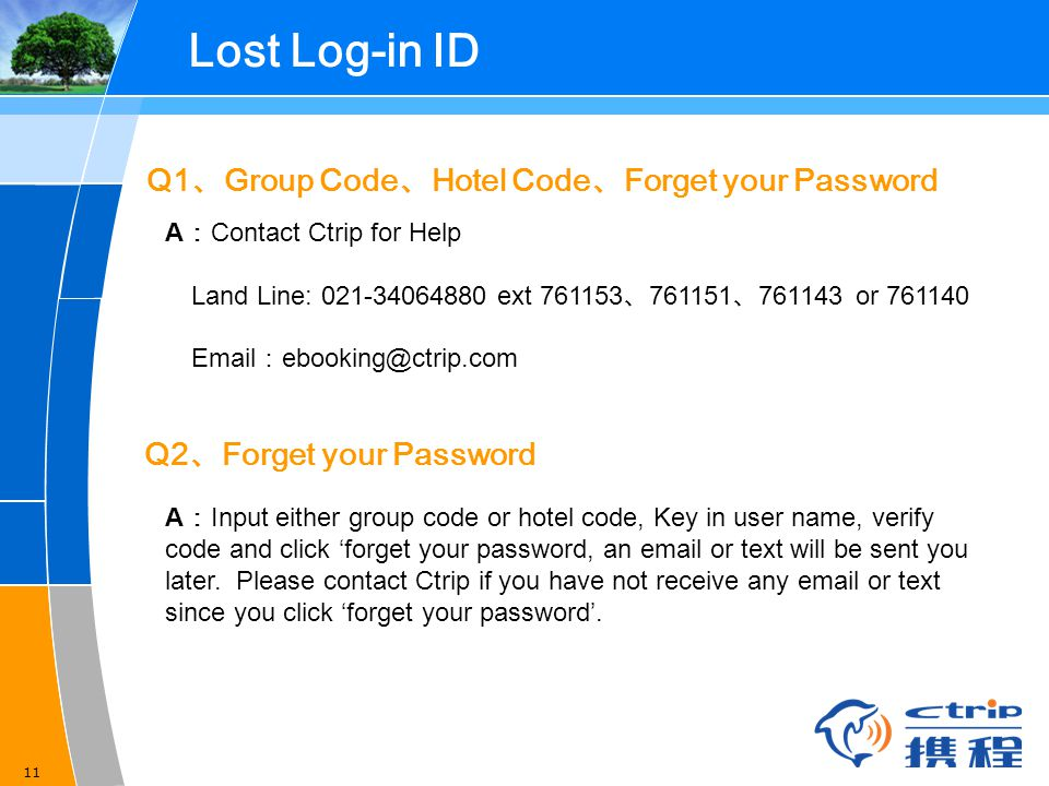 11 Lost Log-in ID A : Contact Ctrip for Help Land Line: 021-34064880 ext 761153 、 761151 、 761143 or 761140 Email : ebooking @ ctrip.com Q1 、 Group Code 、 Hotel Code 、 Forget your Password Q2 、 Forget your Password A : Input either group code or hotel code, Key in user name, verify code and click 'forget your password, an email or text will be sent you later.
