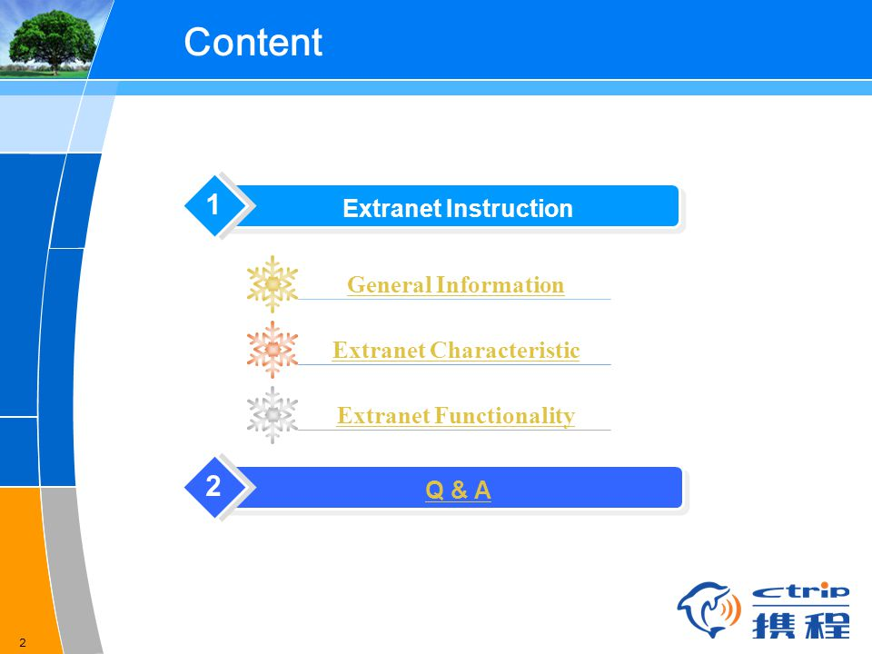 2 Content Extranet Instruction 1 Q & A 2 General InformationExtranet CharacteristicExtranet Functionality