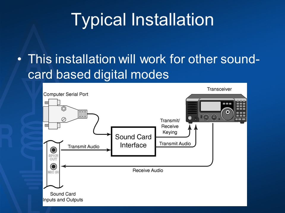 Typical Installation This installation will work for other sound- card based digital modes