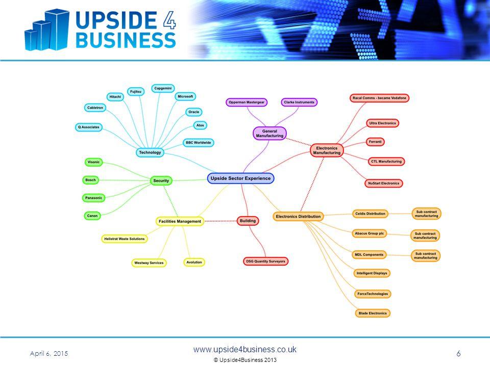 www.upside4business.co.uk © Upside4Business 2013 April 6, 2015 7