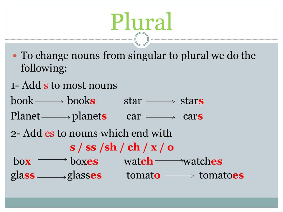 Plural To change nouns from singular to plural we do the following: 1- Add s to most nouns book books star stars Planet planets car cars 2- Add es to