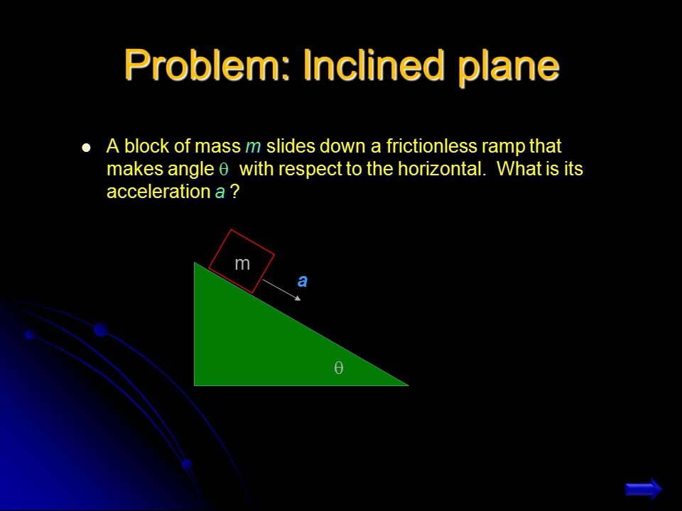 Angles of an Inclined plane   ma = mg sin  mg N The triangles are similar, so the angles are the same!