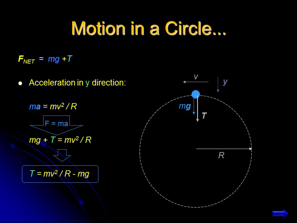 Motion in a Circle... Draw a Free Body Diagram (pick y-direction to be down): Draw a Free Body Diagram (pick y-direction to be down): We will use F NE