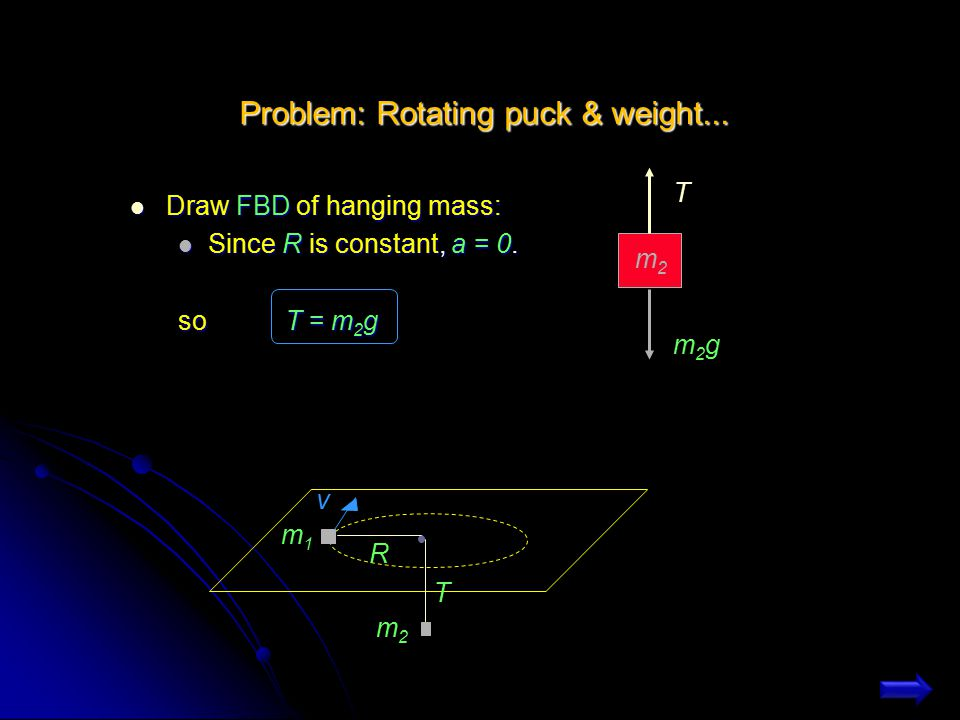 Problem: Rotating puck & weight. A mass m 1 slides in a circular path with speed v on a horizontal frictionless table. It is held at a radius R by a s