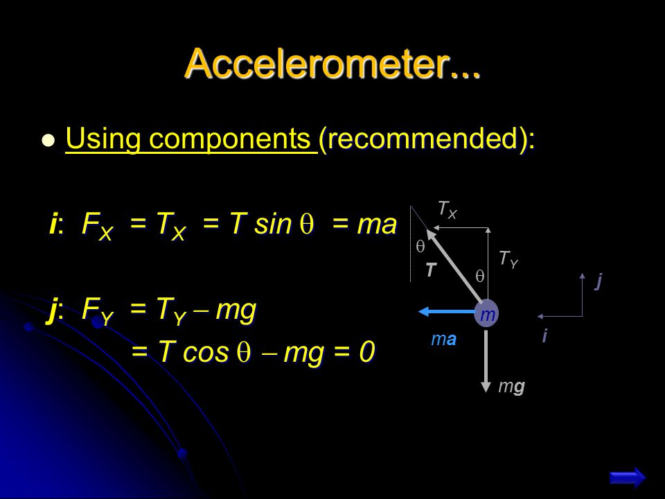Accelerometer... Draw a free body diagram for the mass: Draw a free body diagram for the mass: What are all of the forces acting? What are all of the