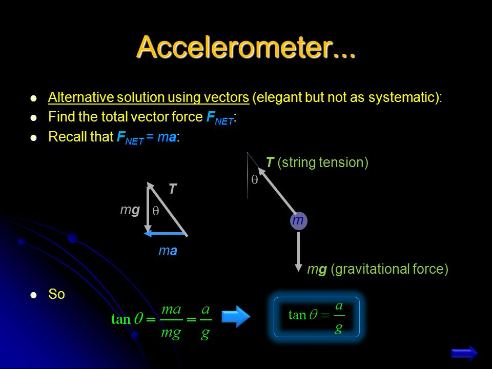 Accelerometer... Alternative solution using vectors (elegant but not as systematic): Alternative solution using vectors (elegant but not as systematic