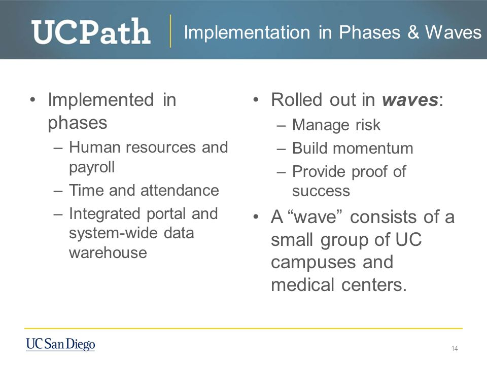 Implementation in Phases & Waves Implemented in phases –Human resources and payroll –Time and attendance –Integrated portal and system-wide data warehouse Rolled out in waves: –Manage risk –Build momentum –Provide proof of success A wave consists of a small group of UC campuses and medical centers.