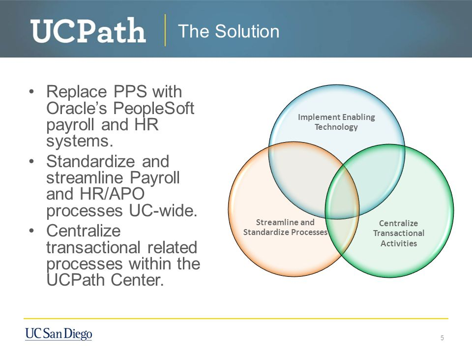 The Solution Replace PPS with Oracle's PeopleSoft payroll and HR systems.