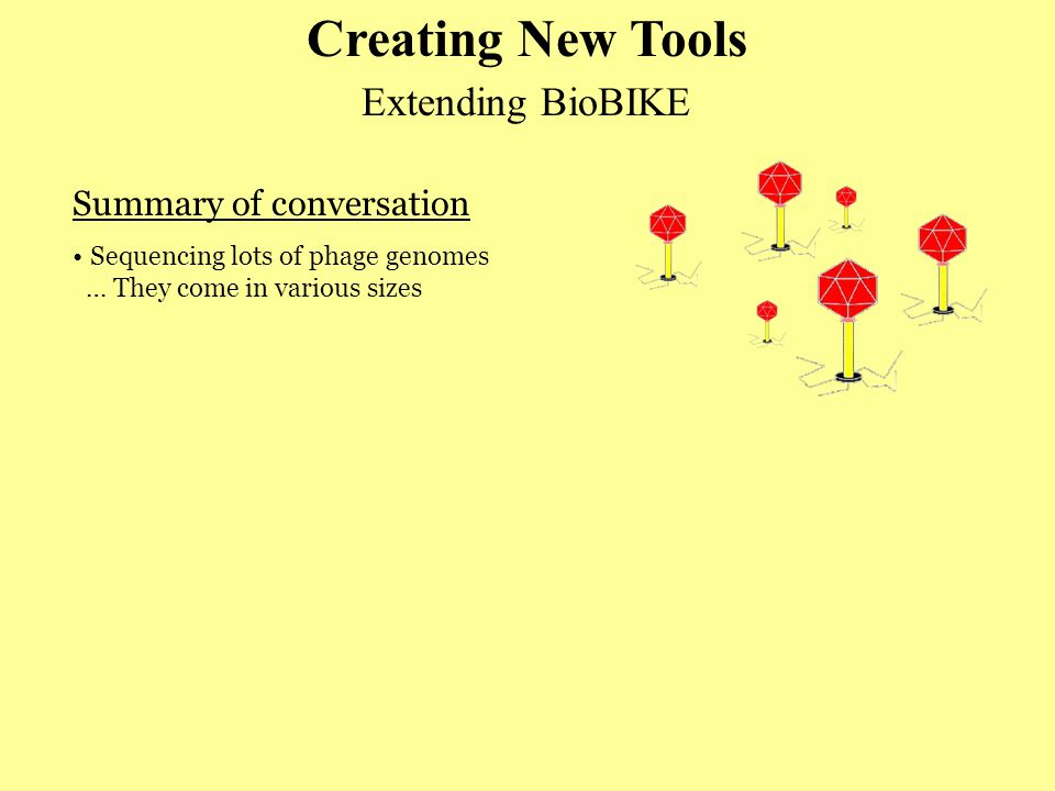Extending BioBIKE Summary of conversation Sequencing lots of phage genomes … They come in various sizes Creating New Tools