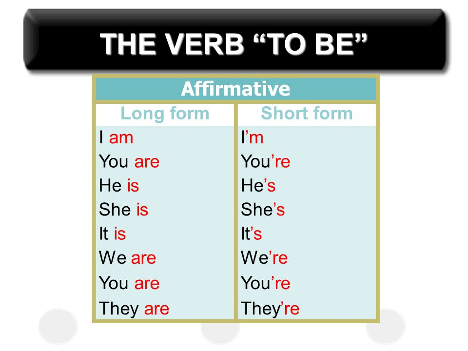 "THE VERB ""TO BE"" Affirmative Long formShort form I amI'm You areYou're He isHe's She isShe's It isIt's We areWe're You areYou're They areThey're"
