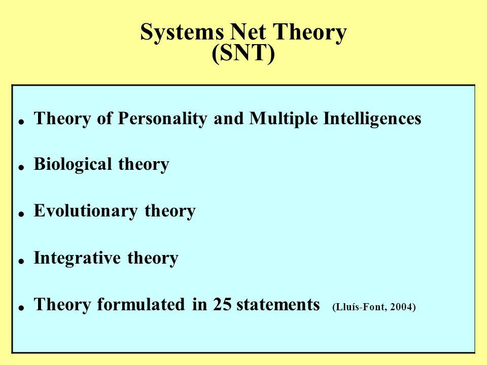 Systems Net Theory (SNT) Teoría de la Personalidad y de las Inteligencias Múltiples Teoría biológica Teoría evolucionista Teoría integradora de teorías y paradigmas Teoría formulada en 25 enunciados.