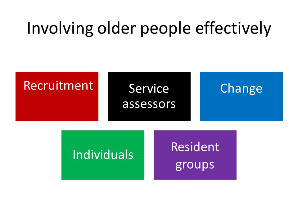 Involving older people effectively Recruitment Service assessors Change Individuals Resident groups