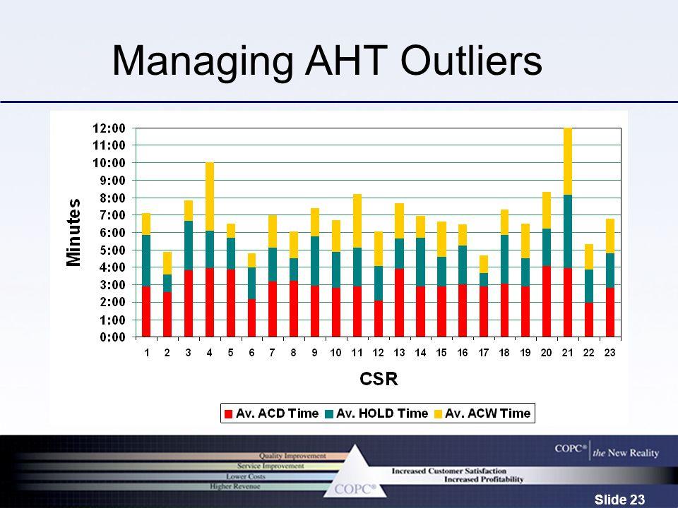 Slide 23 Managing AHT Outliers