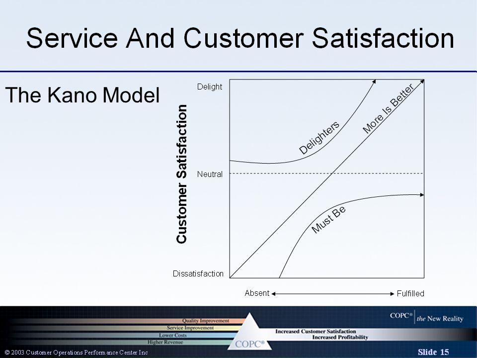 Slide 9 The Kano Model