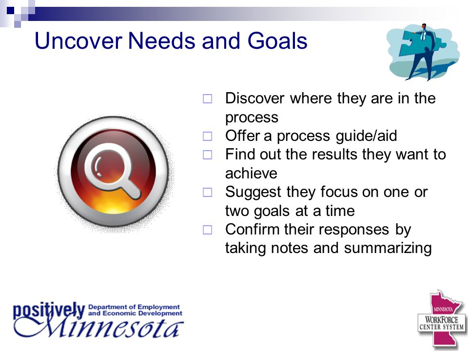 Uncover Needs and Goals  Discover where they are in the process  Offer a process guide/aid  Find out the results they want to achieve  Suggest the