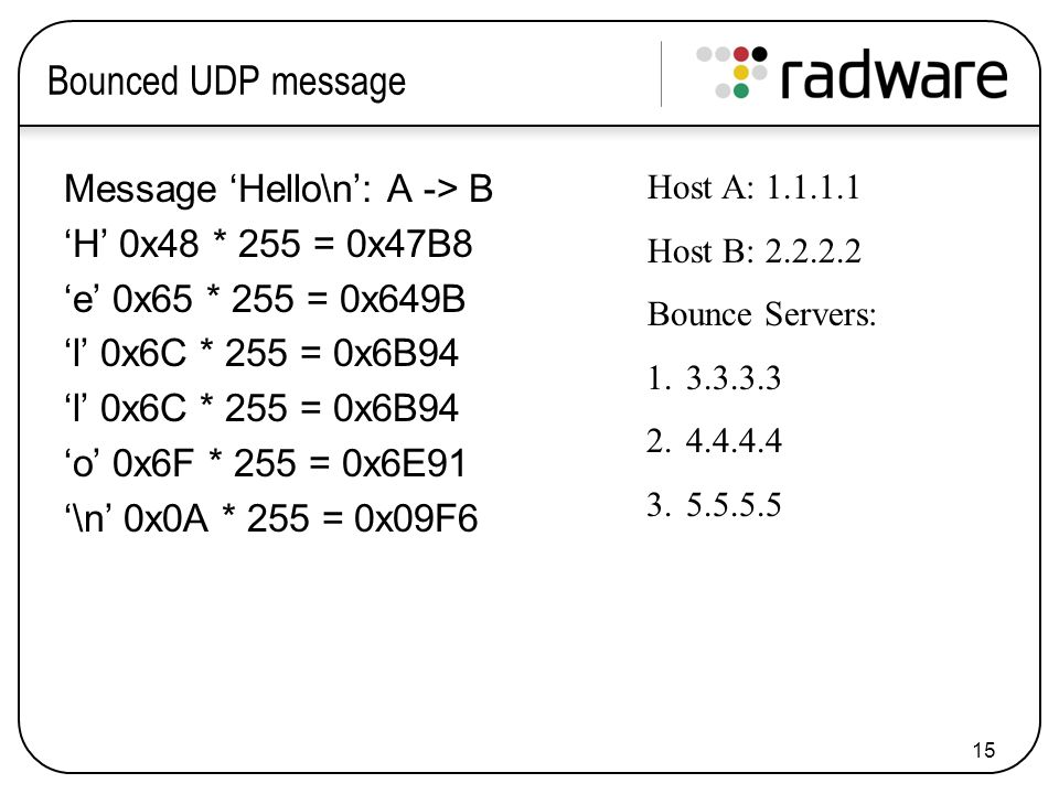 15 Bounced UDP message Message 'Hello\n': A -> B 'H' 0x48 * 255 = 0x47B8 'e' 0x65 * 255 = 0x649B 'l' 0x6C * 255 = 0x6B94 'o' 0x6F * 255 = 0x6E91 '\n' 0x0A * 255 = 0x09F6 Host A: 1.1.1.1 Host B: 2.2.2.2 Bounce Servers: 1.3.3.3.3 2.4.4.4.4 3.5.5.5.5