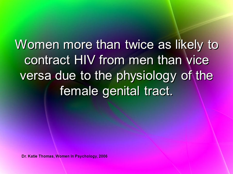 Women more than twice as likely to contract HIV from men than vice versa due to the physiology of the female genital tract.