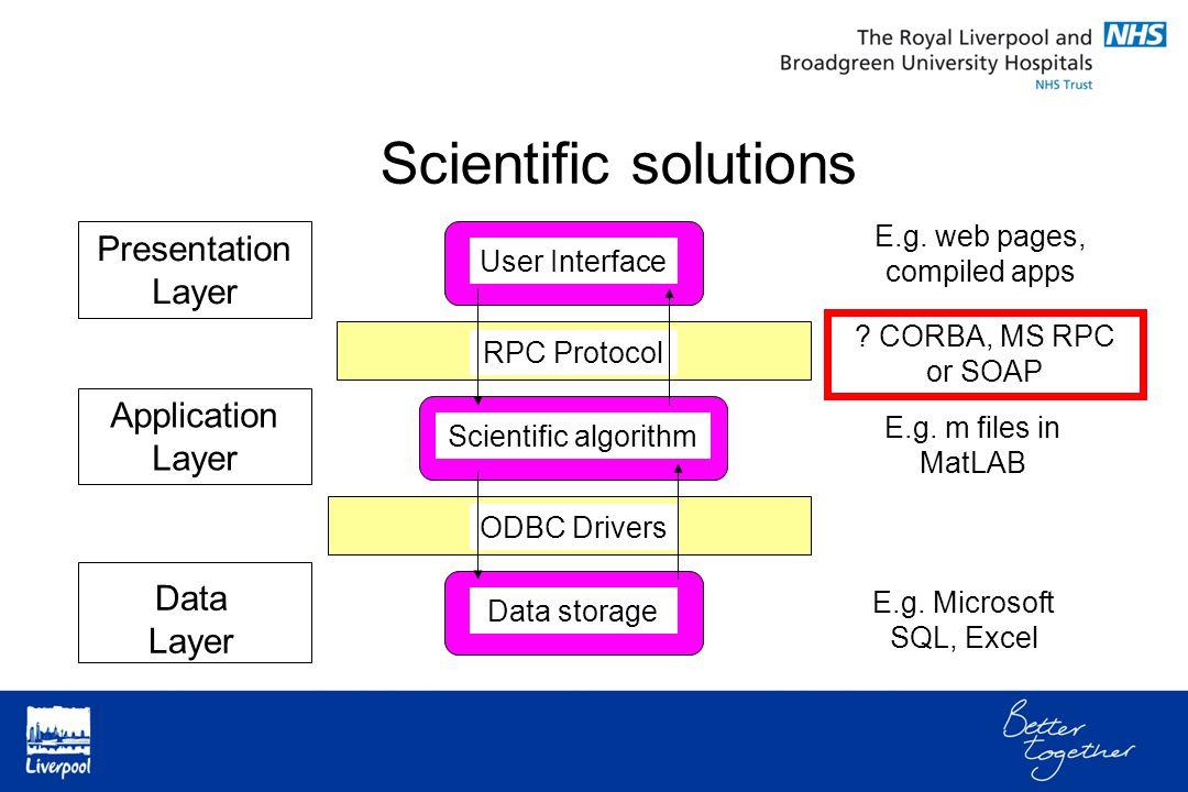 Scientific solutions Presentation Layer Application Layer Data Layer User Interface Scientific algorithm Data storage ODBC Drivers E.g.