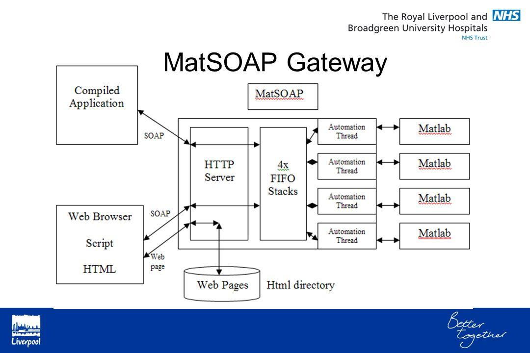 MatSOAP Gateway