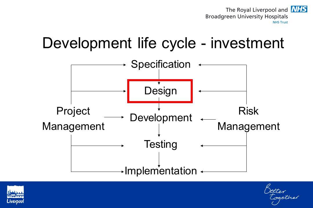 Development life cycle - investment Project Management Specification Design Development Testing Implementation Risk Management